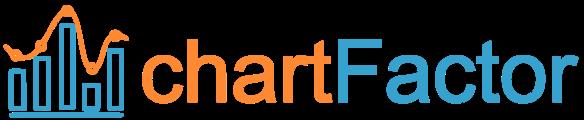 ChartFactor Community